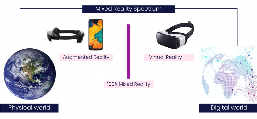 What Does Extended Reality Even Mean